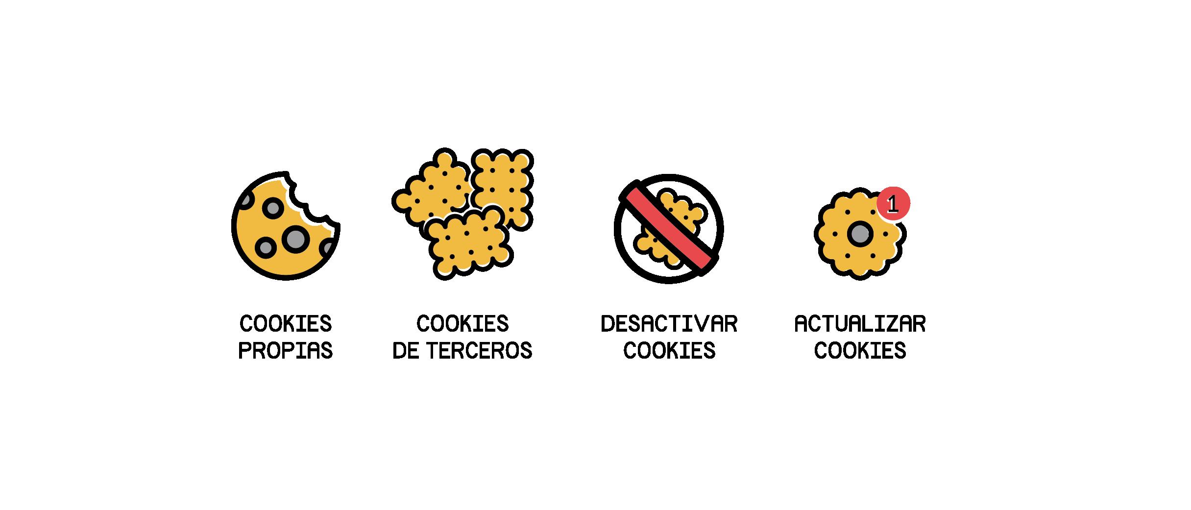 Icono Uso de Cookies