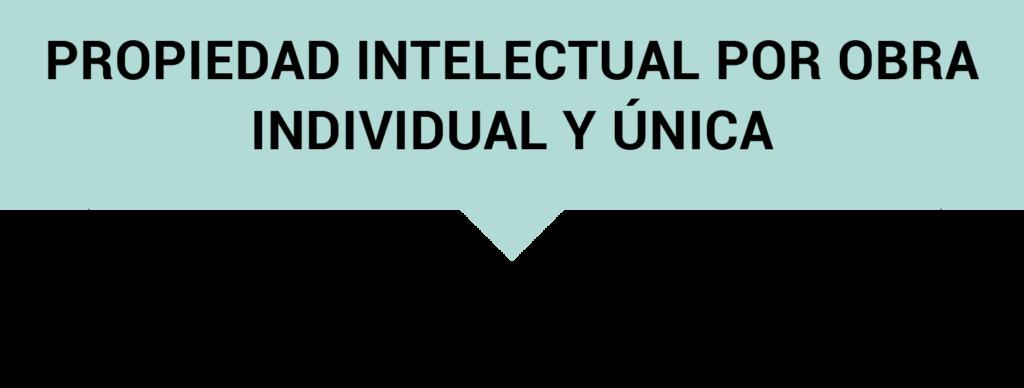 Propiedad Intelectual Precio 1